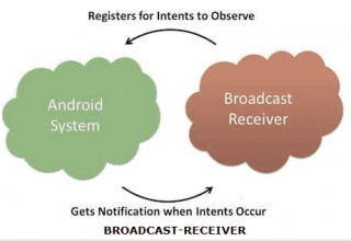 android-broadcast-receiver.png