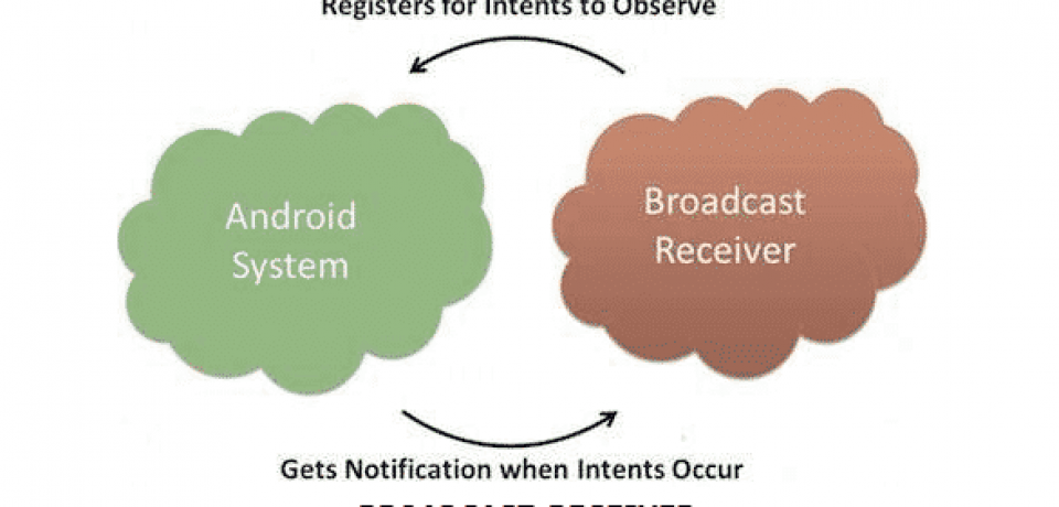 آموزش برنامه نویسی اندروید – قسمت نهم – Broadcast Receivers در اندروید
