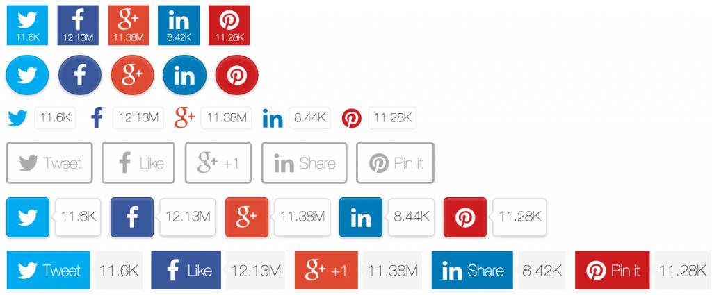 اشتراک گذاری در شبکه های اجتماعی و تقویت محتوا