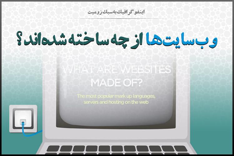 اینفوگرافیک: وبسایتها از چه ساخته شدهاند؟